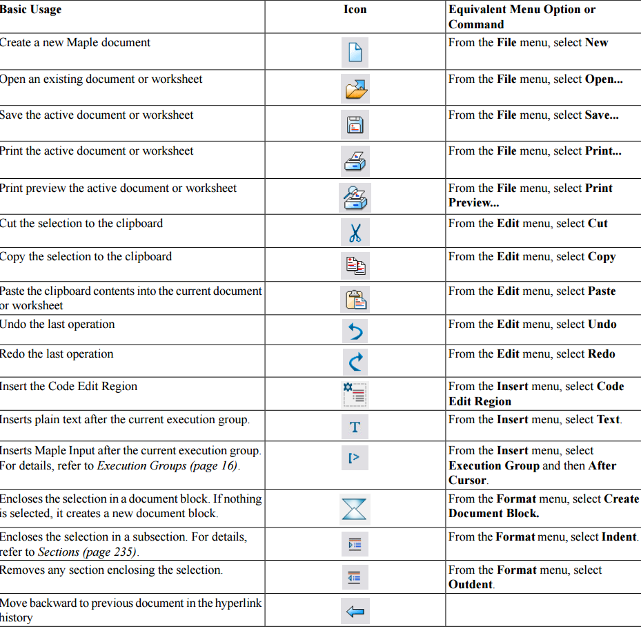 Explaination of Toolbar Icons (from Maplesoft.com):
