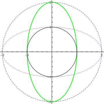MATHEMATICA TUTORIAL, Part 1 1: Parametric Plot