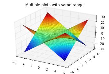 Plotting Module — SymPy Tutorial