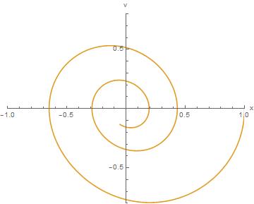 MATHEMATICA TUTORIAL, Part 2 3: Pendulum Equations