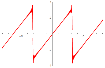 MATHEMATICA TUTORIAL, Part 2 6: Even and Odd Functions