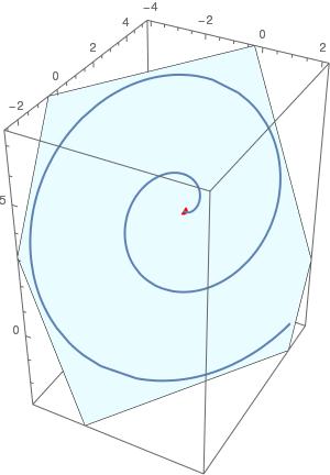MATHEMATICA TUTORIAL, Part 2: 3D Plotting